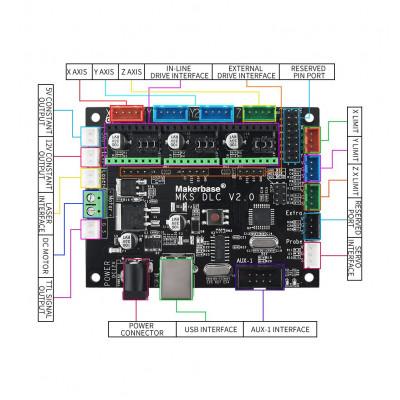 Makerbase, řídící jednotka MKS DLC v2.0 pro GRBL CNC, MKSDLC20