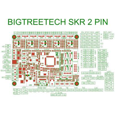 BigTreeTech Řídící jednotka SKR 2, BTTSKR2